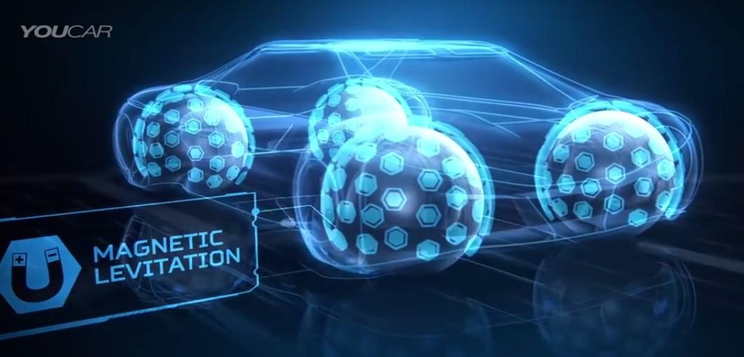 Kakve će se gume proizvoditi u budućnosti?