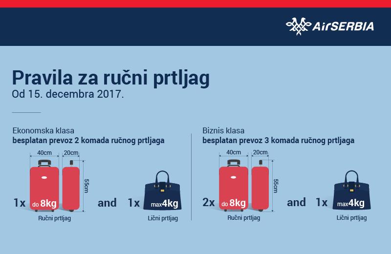Air Serbia – nova pravila za ručni prtljag od 15.decembra