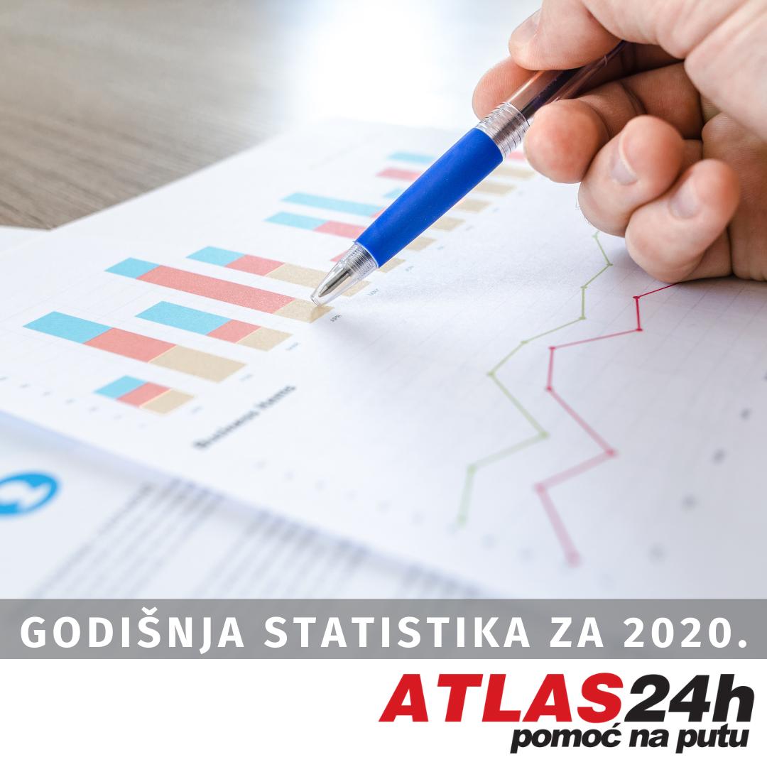 ATLASOVA godišnja statistika – koje marke vozila i godišta su najzastupljeniji?