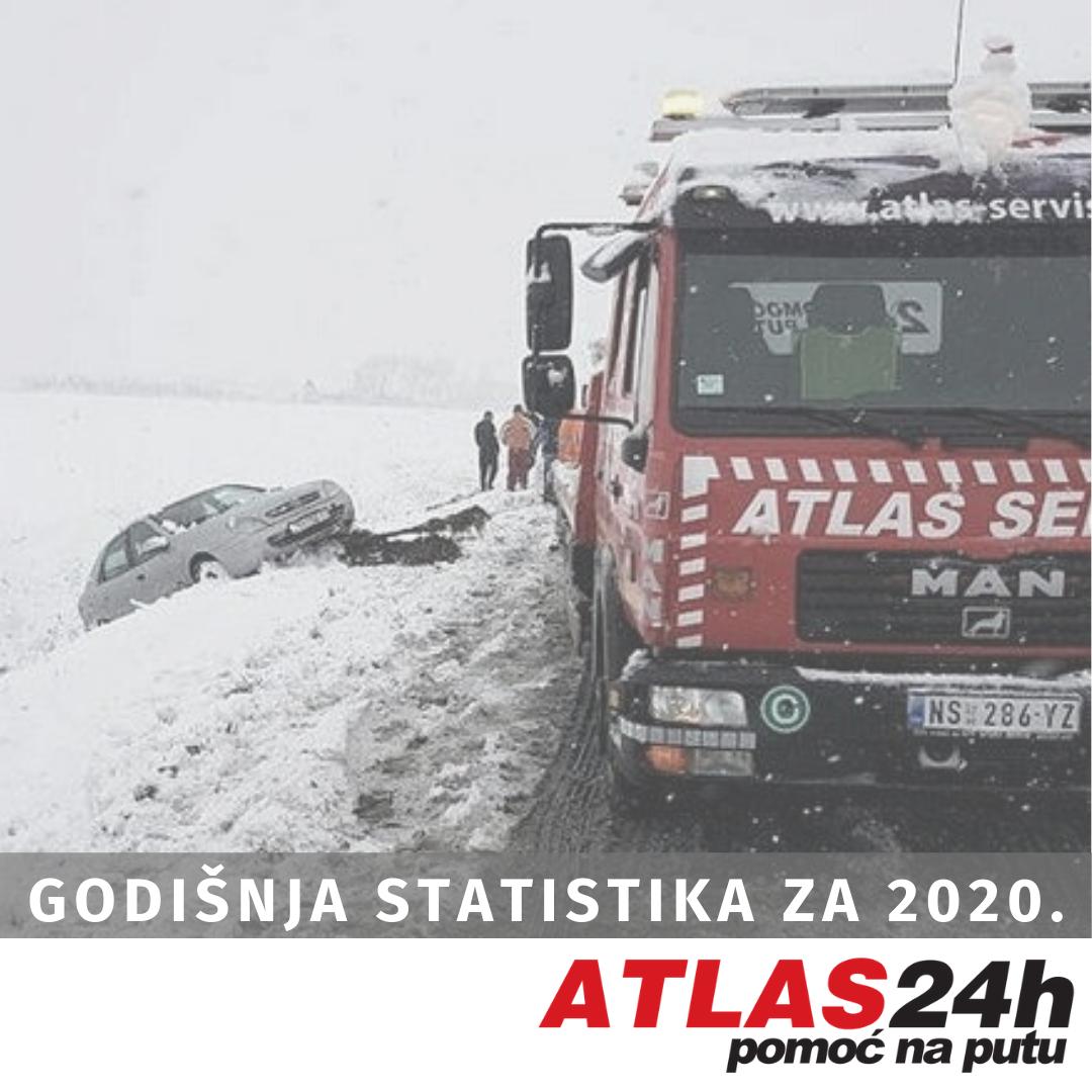 ATLASOVA godišnja statistika – koja vozila su se najviše kvarila i ostajala na putevima?
